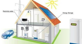 Residential Energy Storage Market is set to grow with a CAGR of 16.0% during the forecast 2019 To 2027