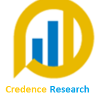 Electric Water Heater Market Share, Size, Growth, Trends, Industry Analysis and Forecast 2025 By Credence Research