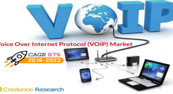 Voice Over Internet Protocol (VOIP) Market Size, Share, Growth, Trends, Analysis and Forecast 2016 to 2023