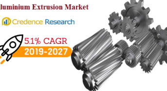 Aluminium Extrusion Market Size, Share, Growth, Trends, Analysis and Forecast 2019 to 2027